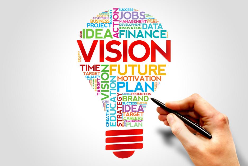 Podnikání. Odhodlání, silné vize aSMART postupy vedou kCÍLI! Odhodlání určuje, zda uspějete, nebo ne…